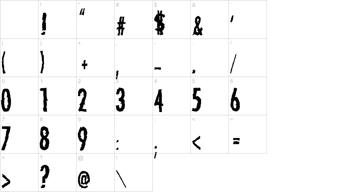 Zfonts characters
