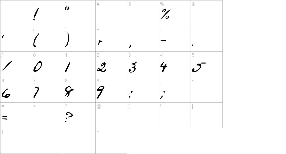 ALincolnFont Medium characters