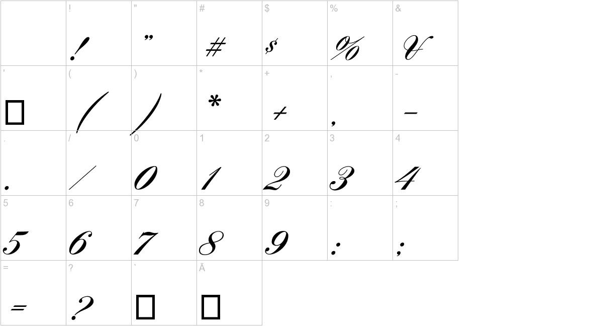 AeroliteScriptCP characters