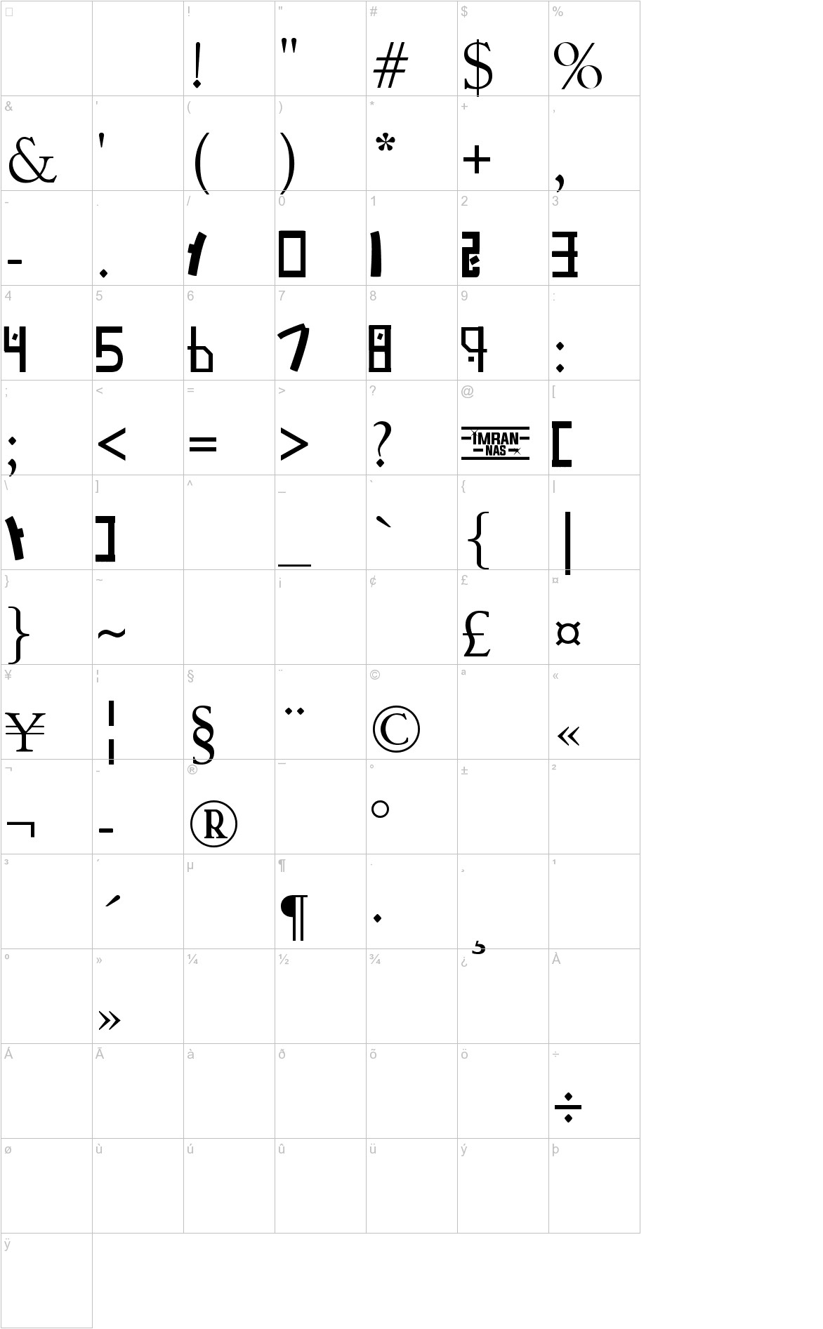 Alphabet SNK by PMPEPS characters