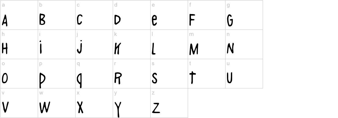 AlphabetSoup lowercase