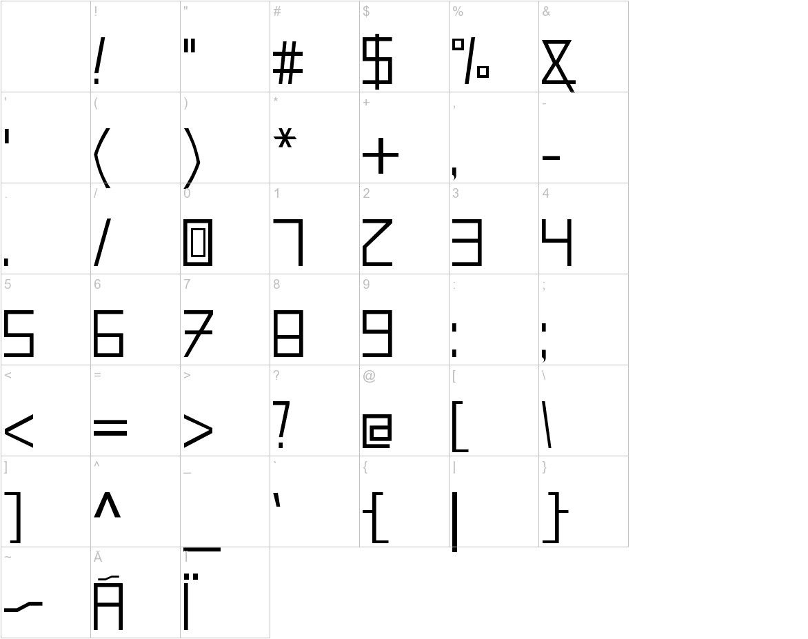 AMOceanus characters