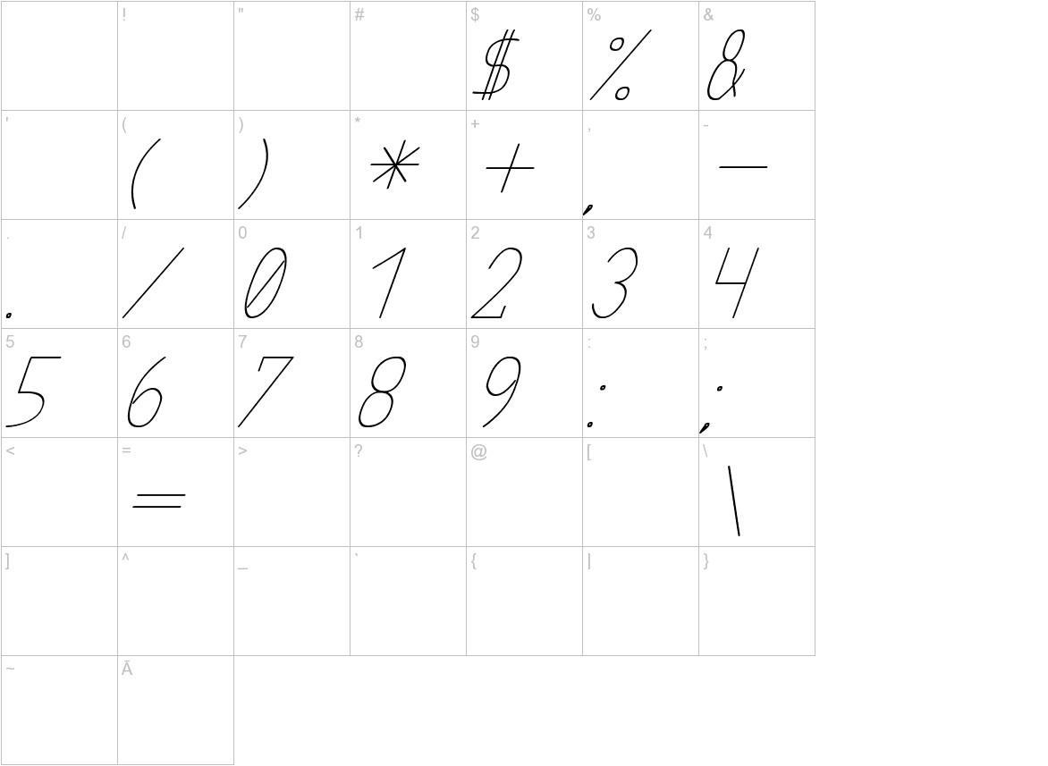 anome ibul cursive characters