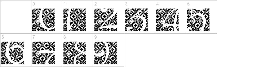 Batik Indo characters