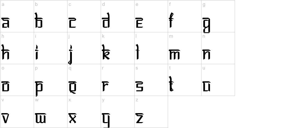Bitling lipika lowercase