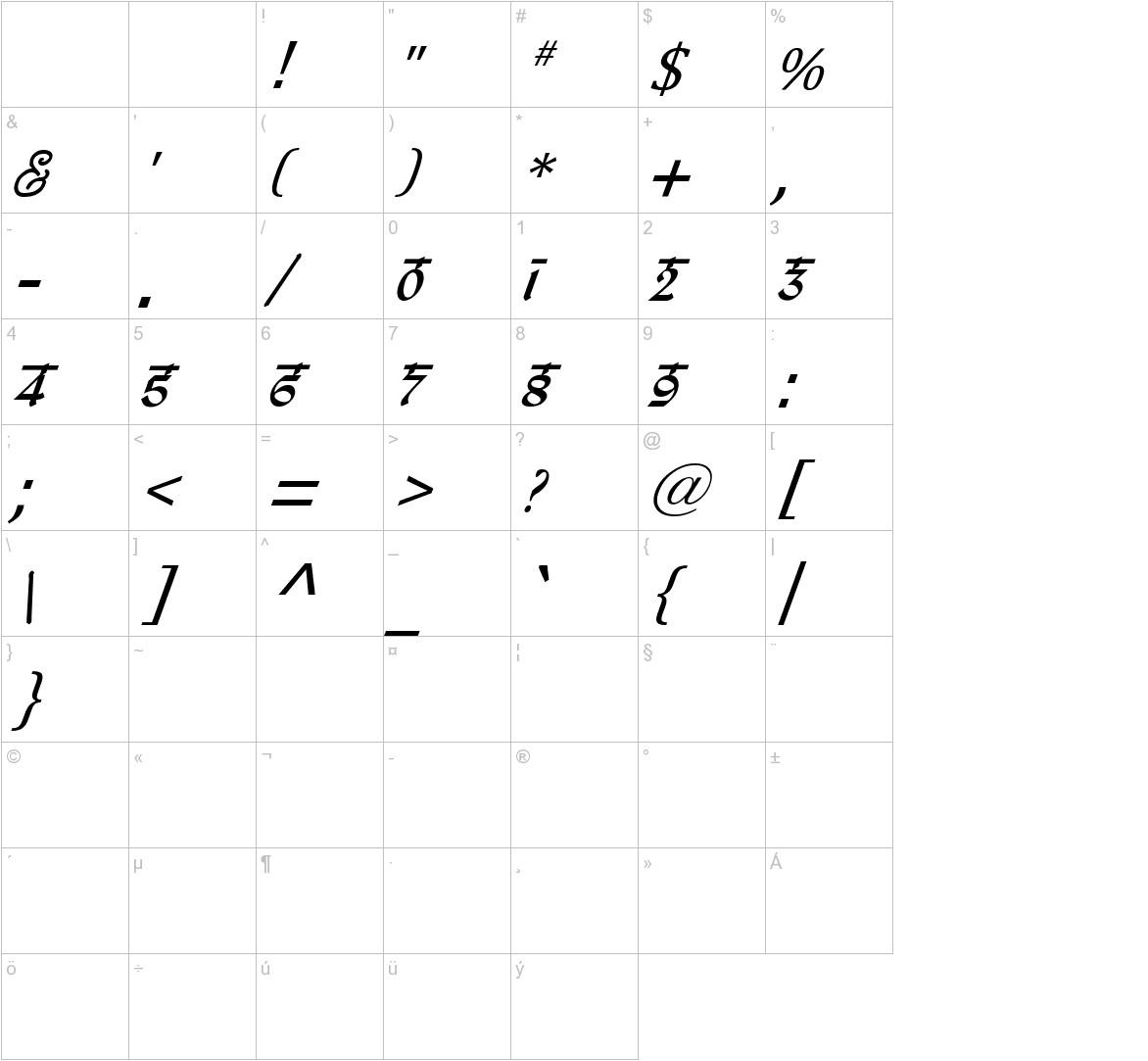 bitling ravish Italic characters