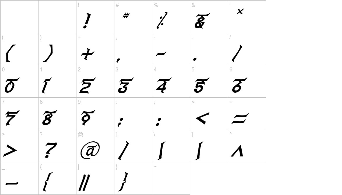 Bitling shivom Italic characters