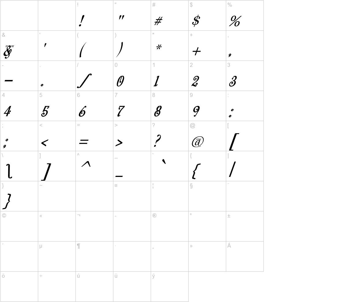 bitling Sravi Italic characters