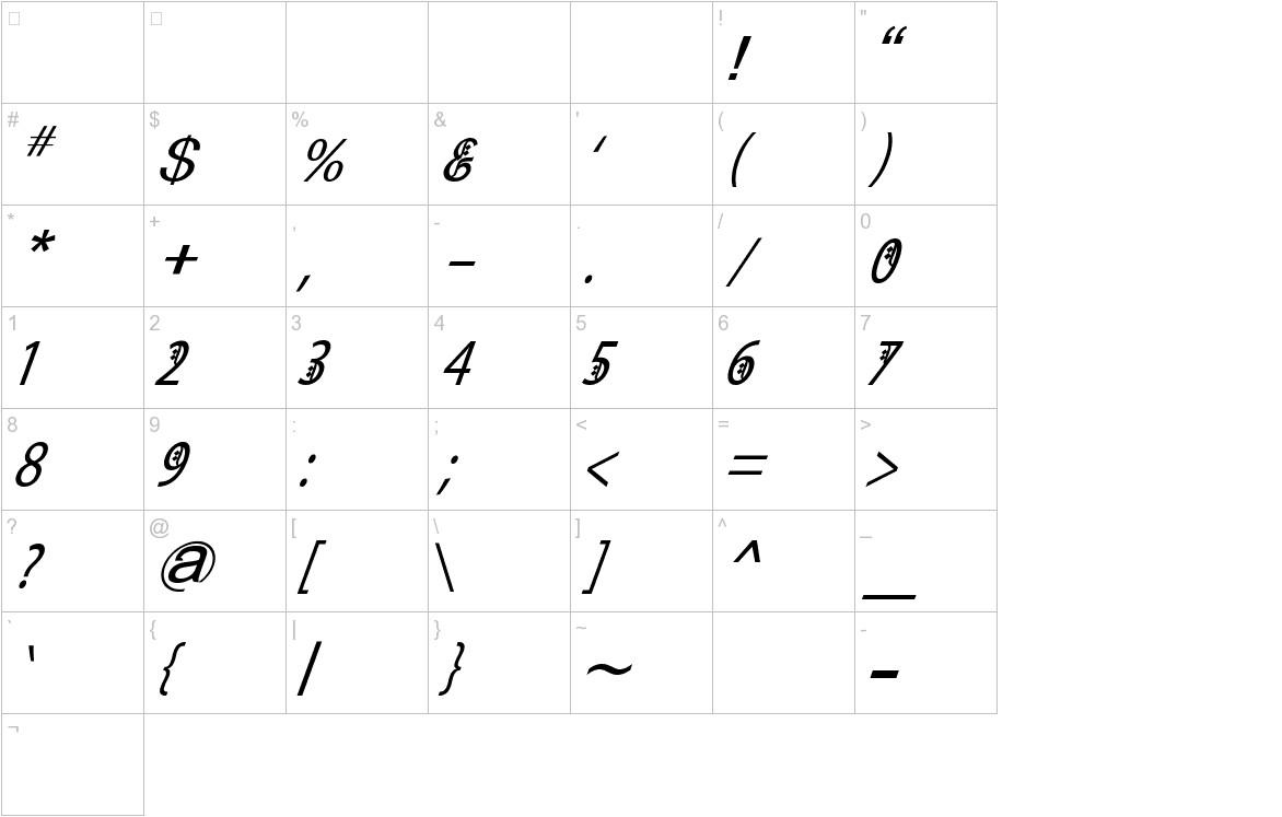 Bitling sulochi calligra Italic characters