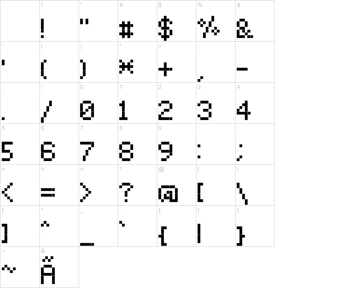 BitxMap Font tfb characters