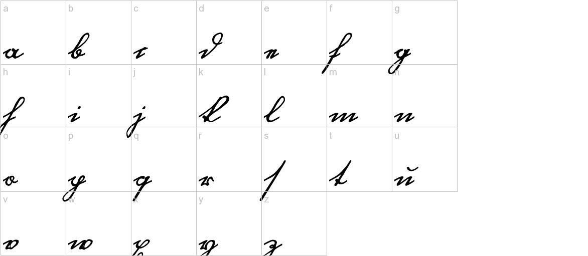 Blackletter Hand lowercase
