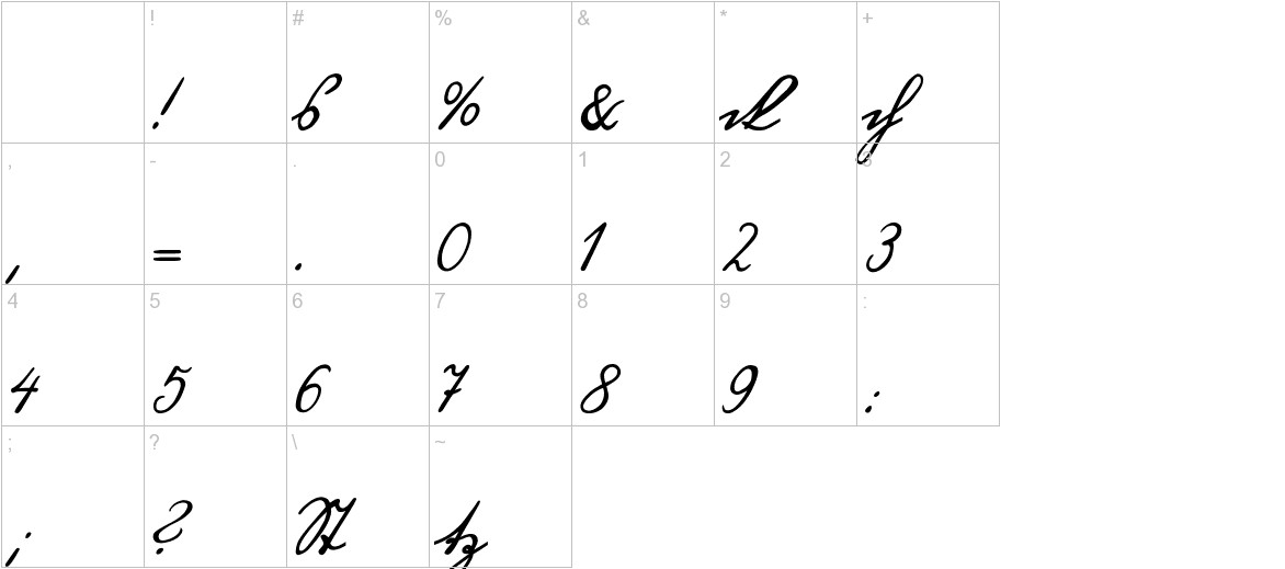 Blackletter Hand characters
