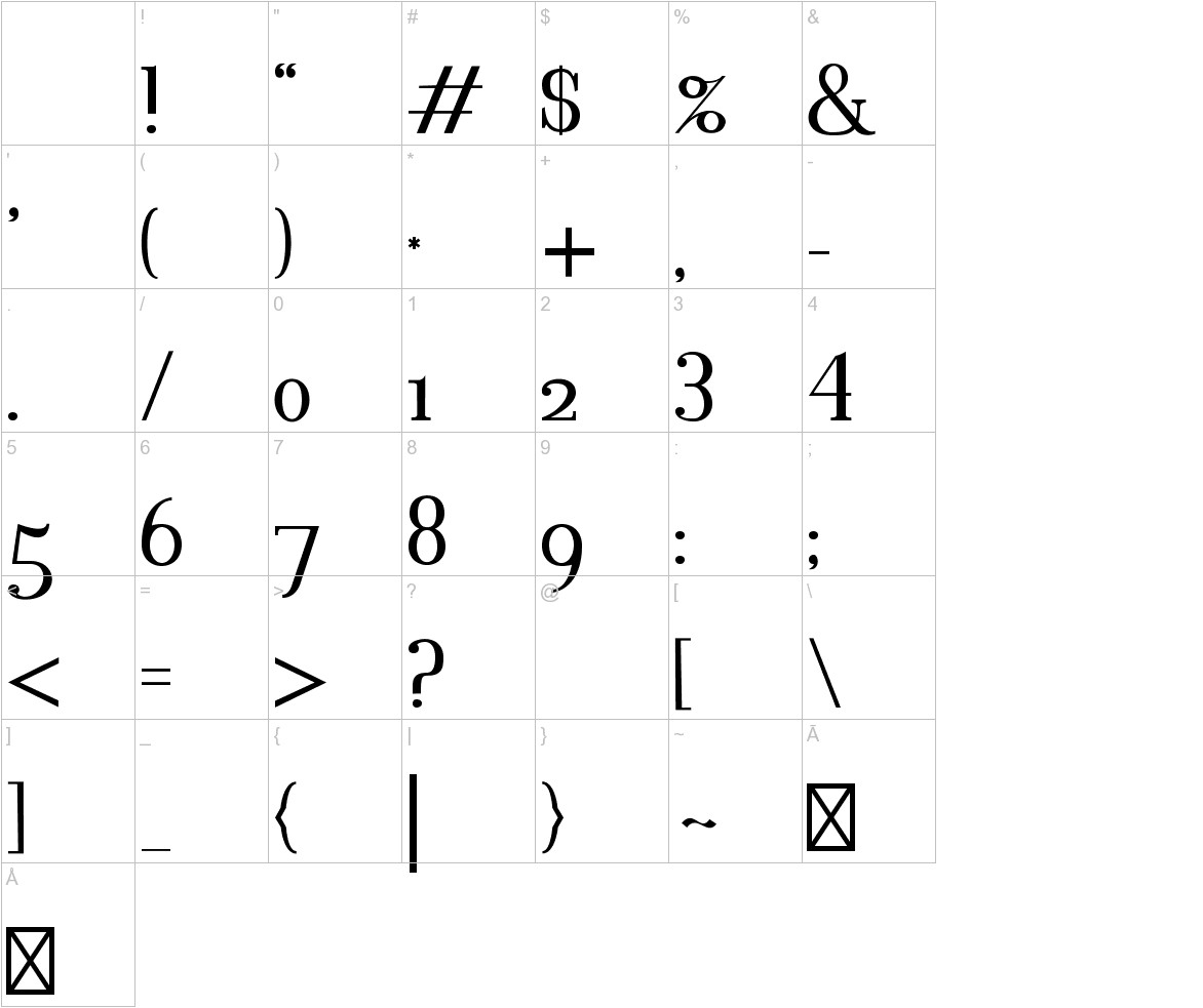 Blithedale Serif characters