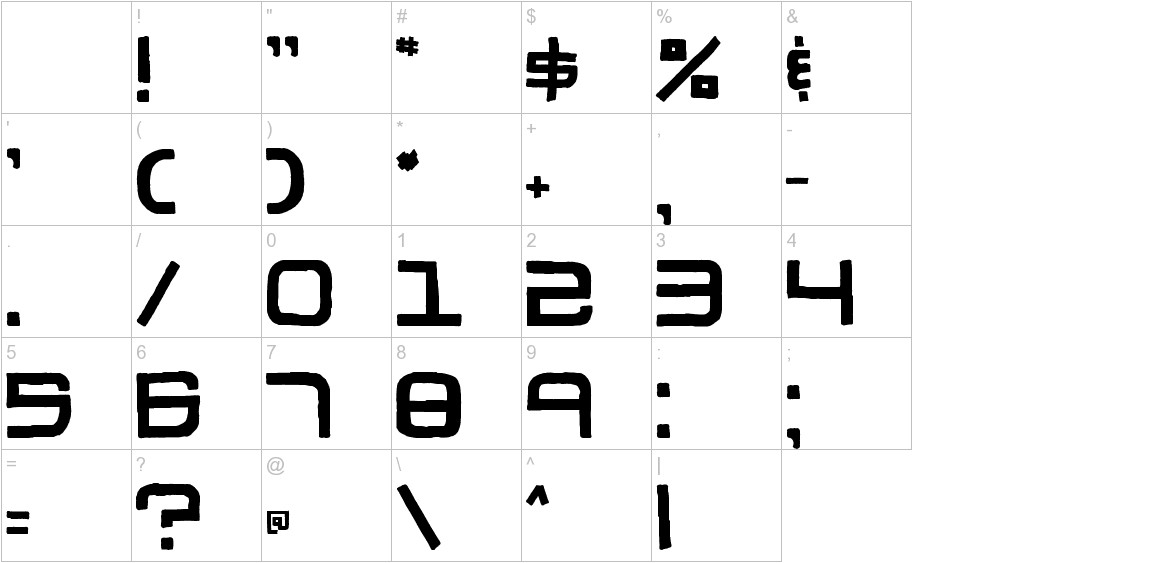 Block Code characters