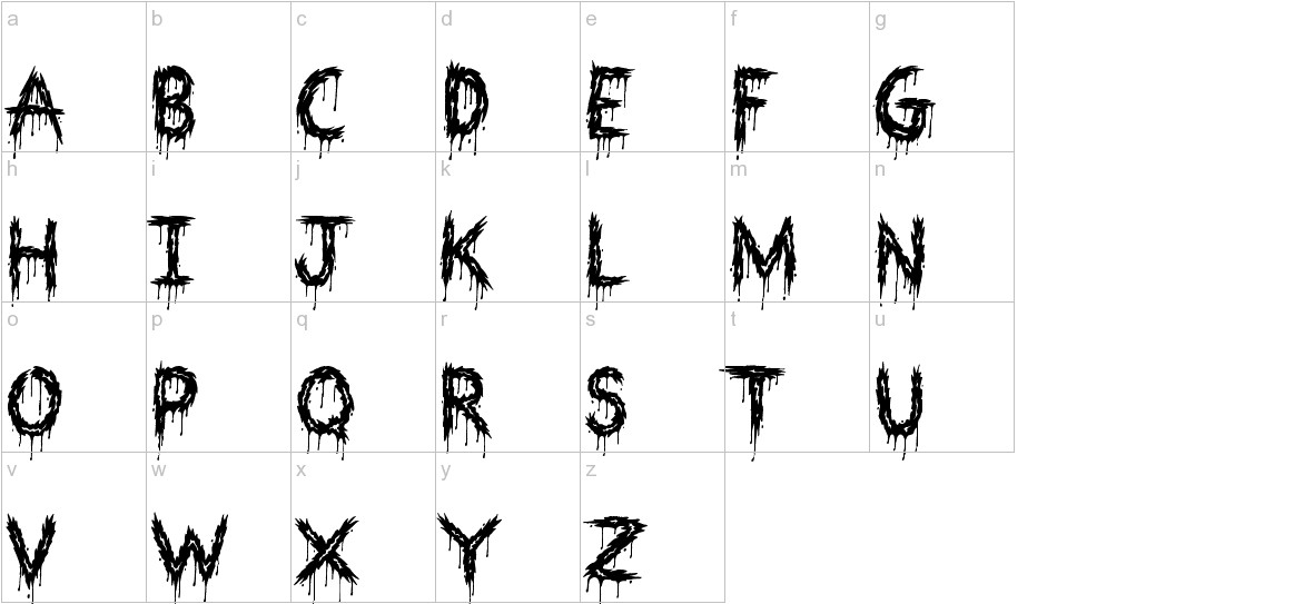 Bloodthirsty lowercase