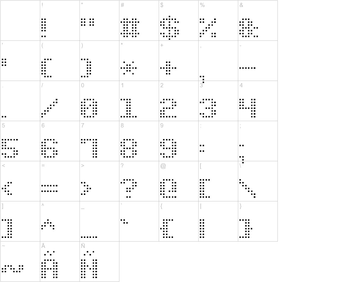 Bold Dot Digital-7 characters