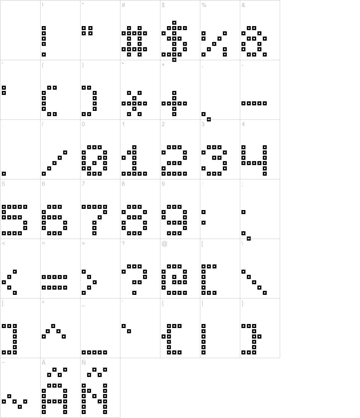 Brick LED-7 characters