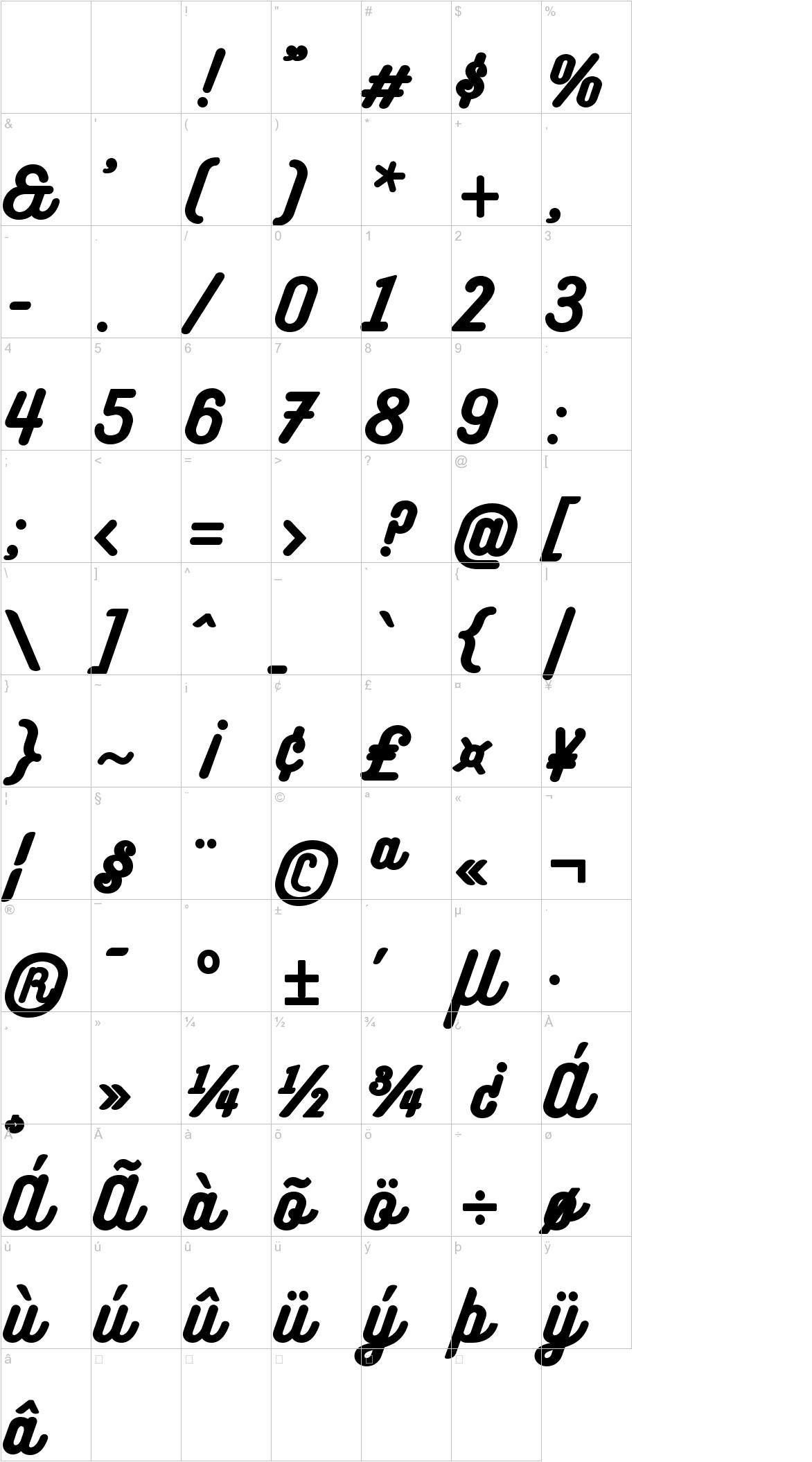 Bukhari Script characters