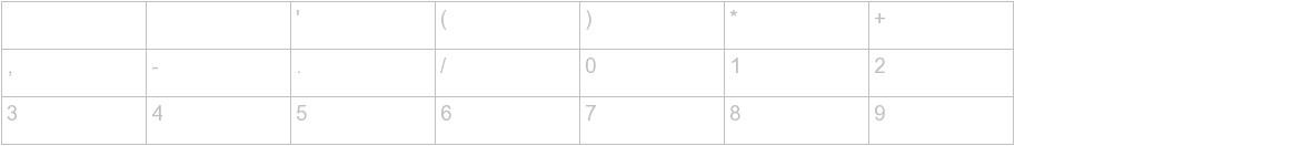 CF Dots 521 characters
