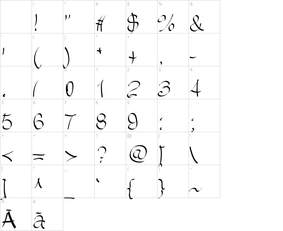 ChinChan characters