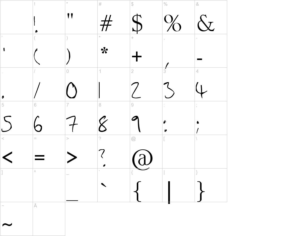 Chippy Handwriting characters