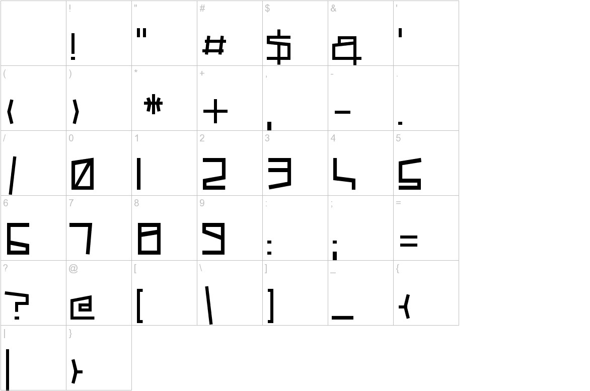 Cubic Sub characters