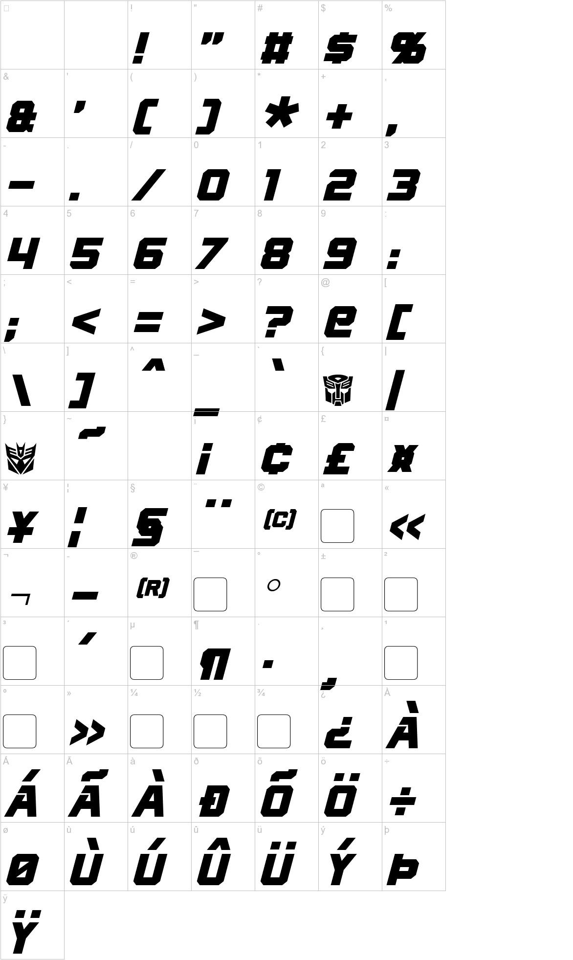 Cyberfall Italic characters