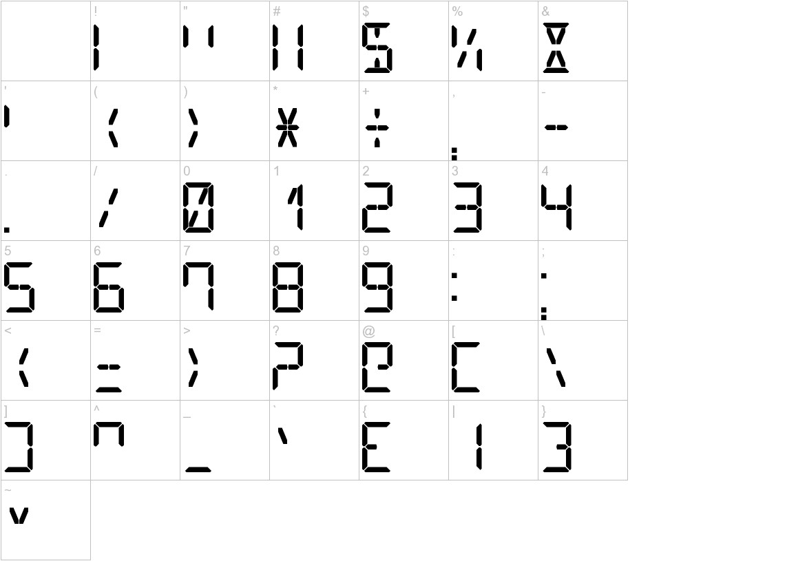 Digital Counter 7 characters