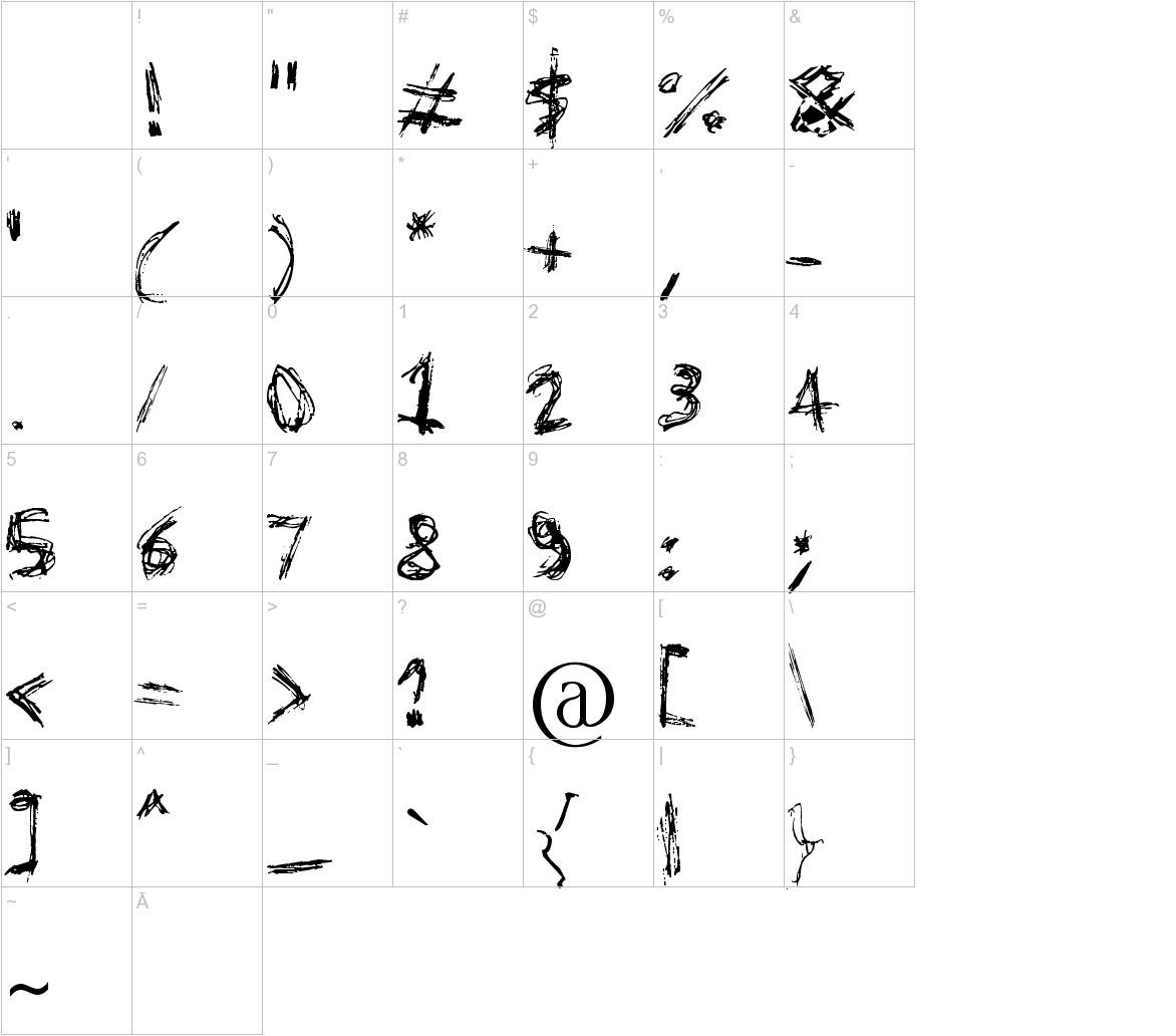 Domenico128 characters