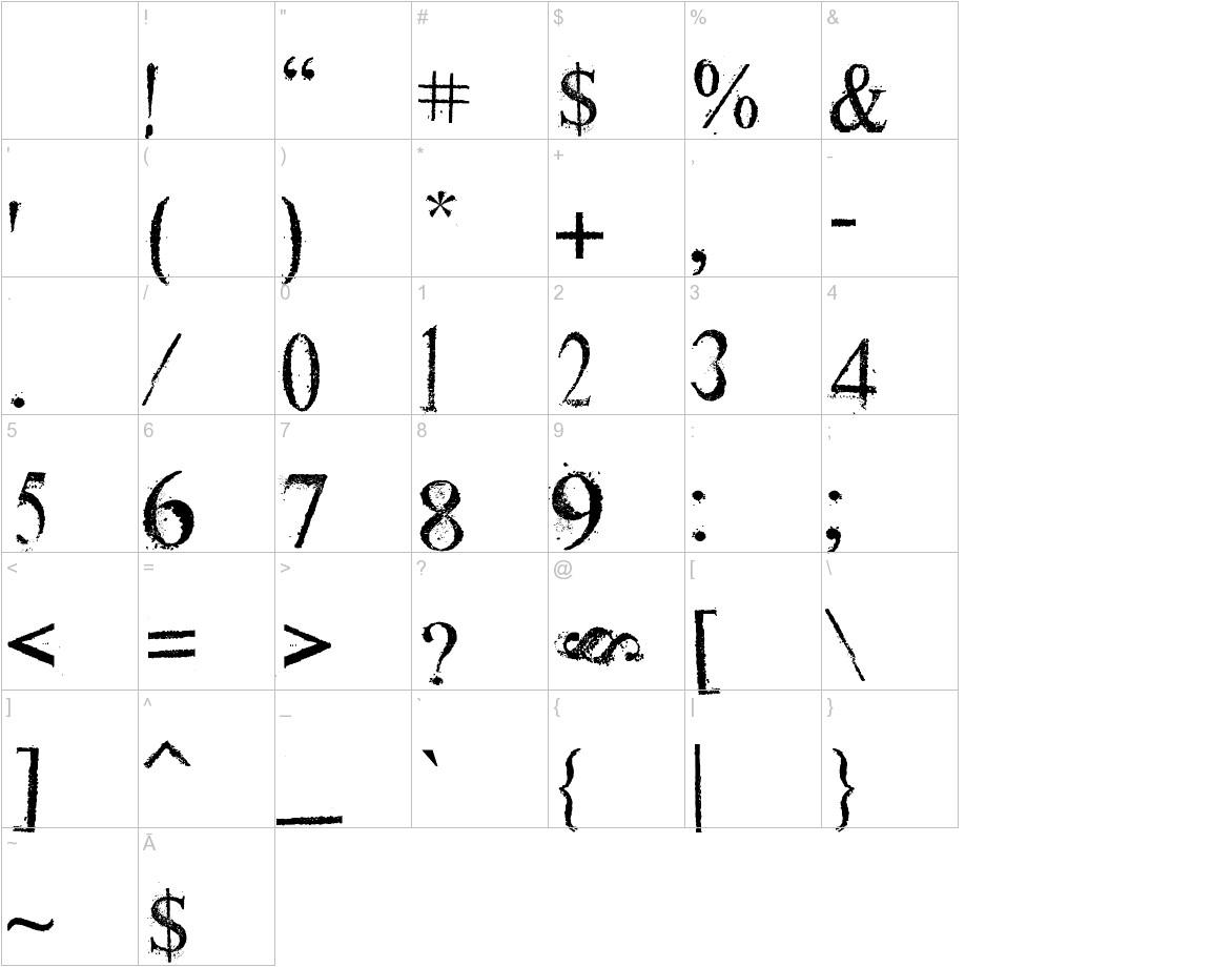Dust Serif characters
