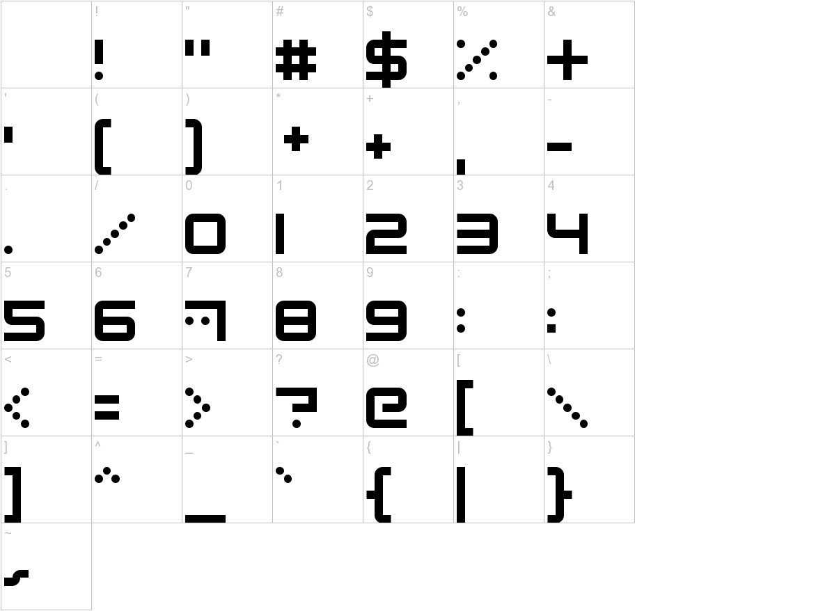 Electrobyte characters
