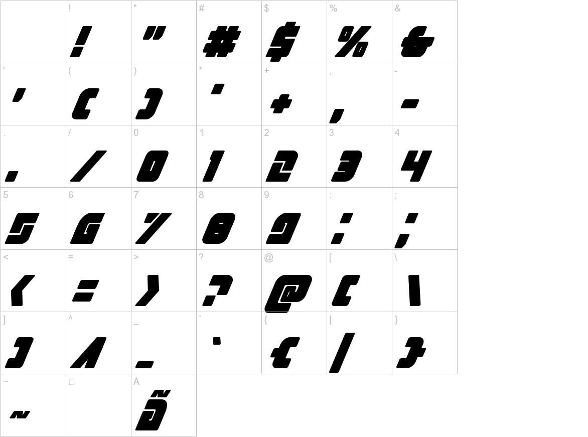 Exoplanet Italic characters