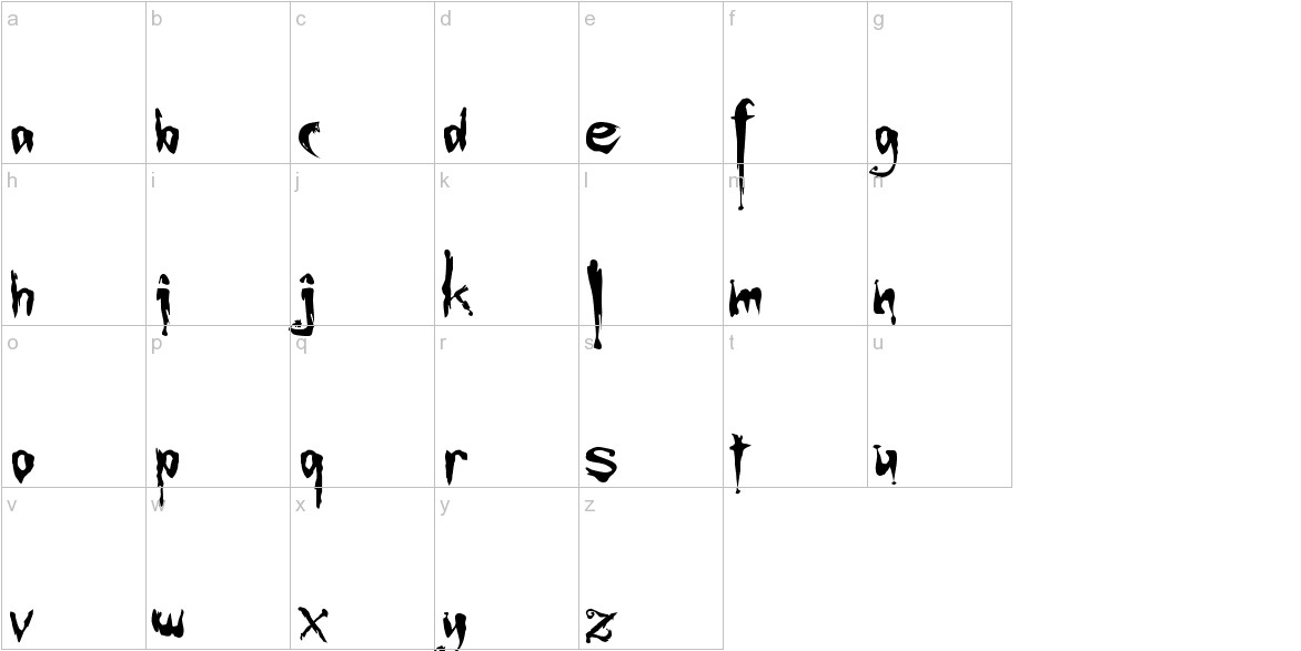 Buffied lowercase