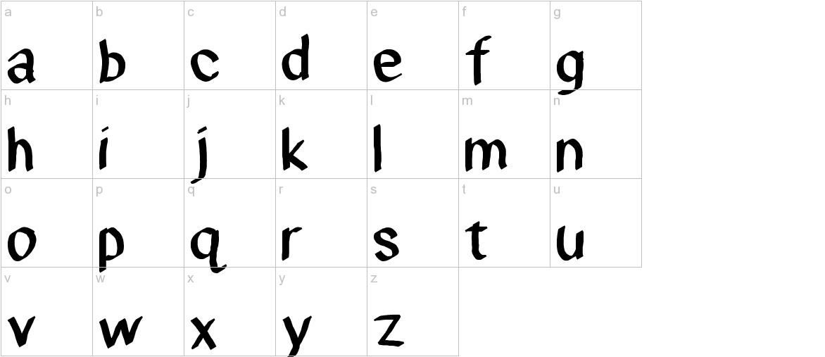 Fombre lowercase