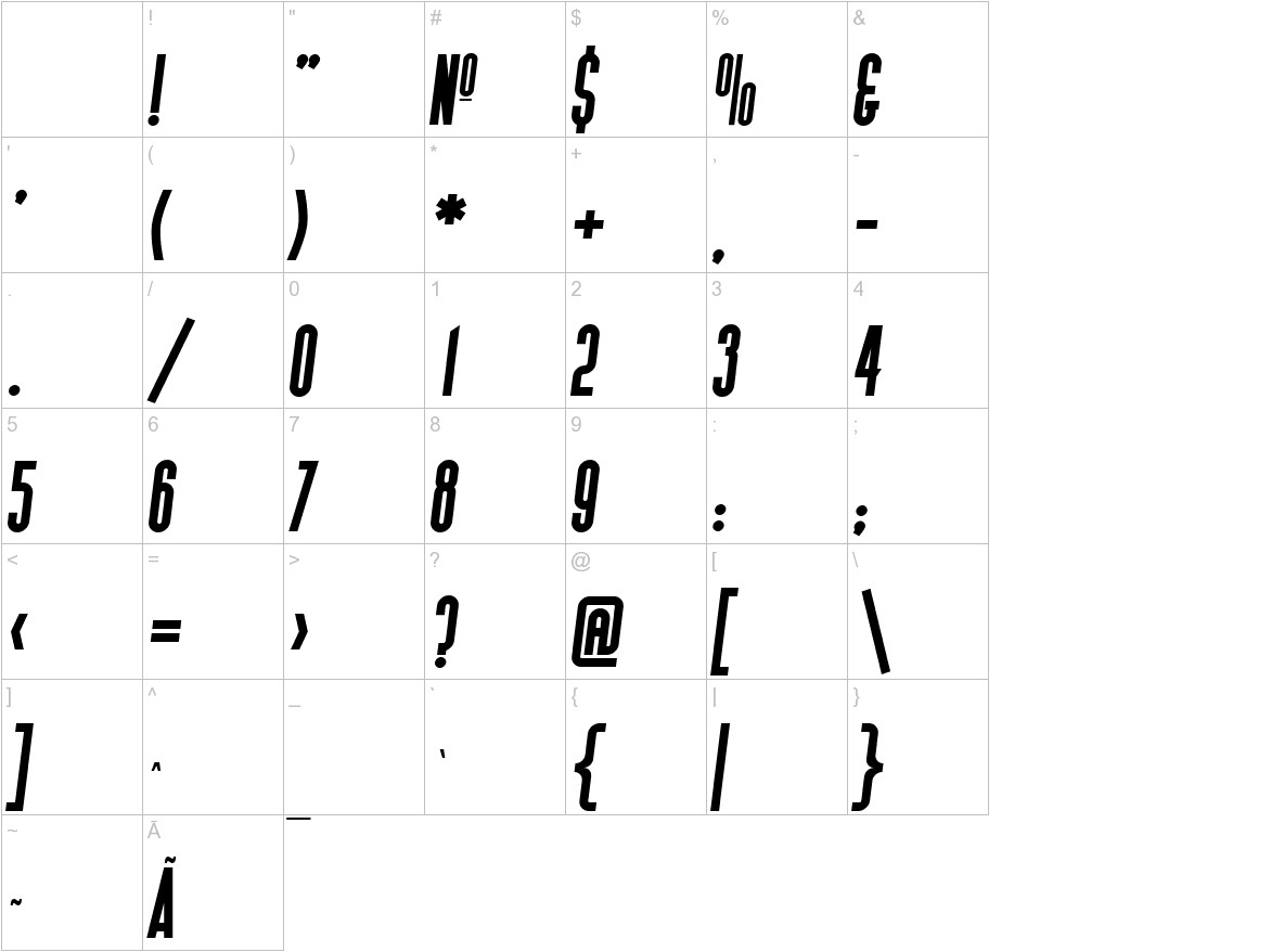 Gotica Moderna KK Italic characters