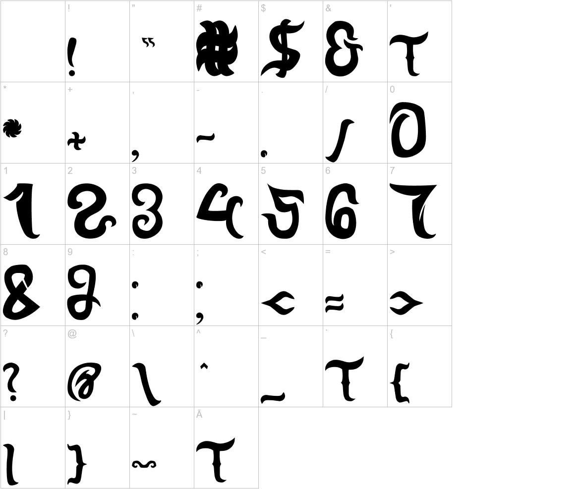 Hanatasya Sans characters