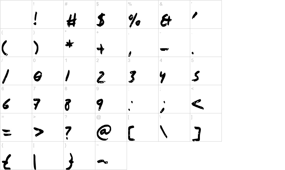 IsaacScript2 characters