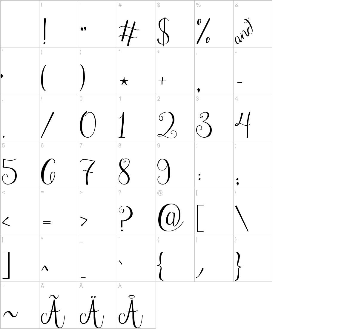 Janda Stylish Script Font Urbanfonts Com