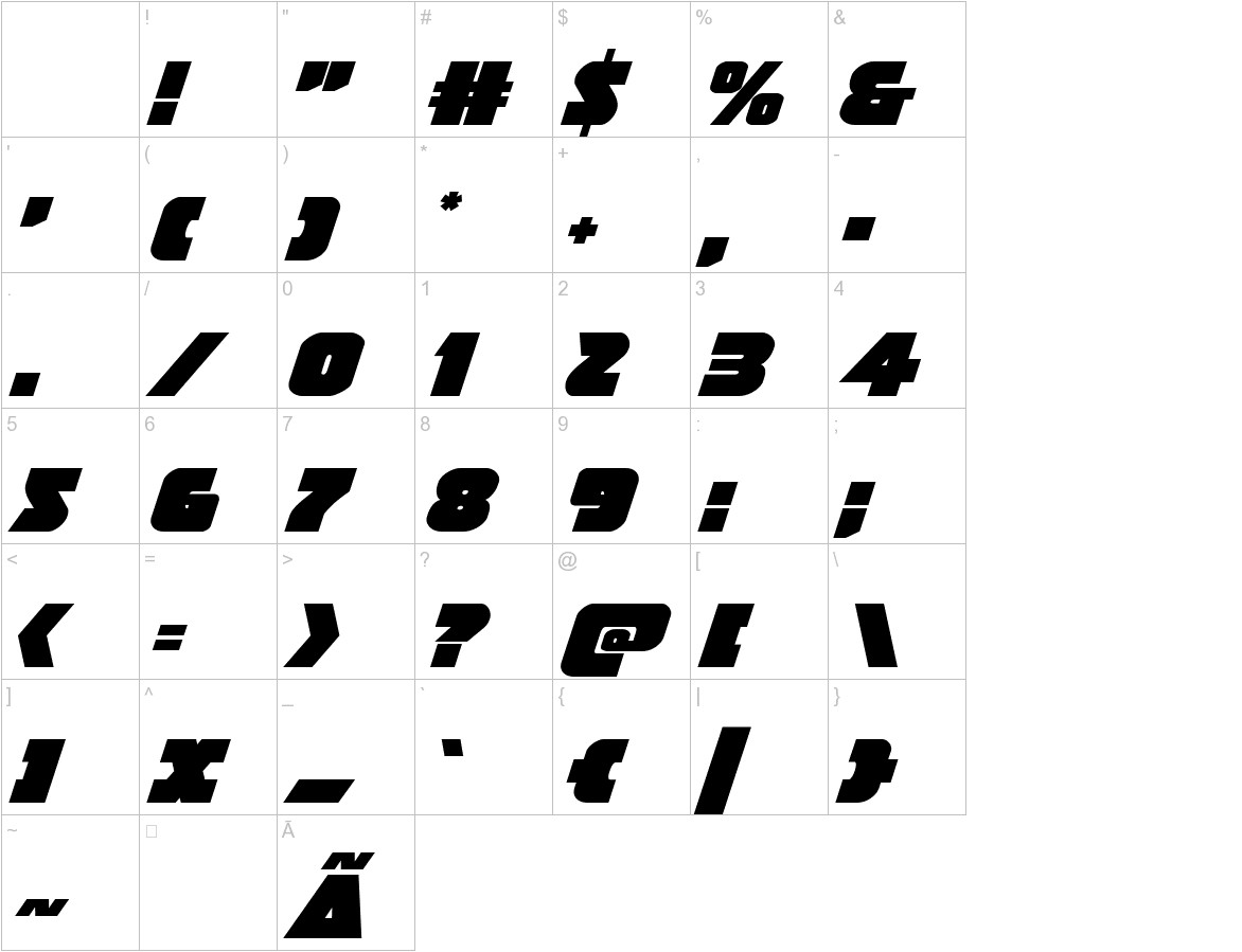Jedi Special Forces Italic characters