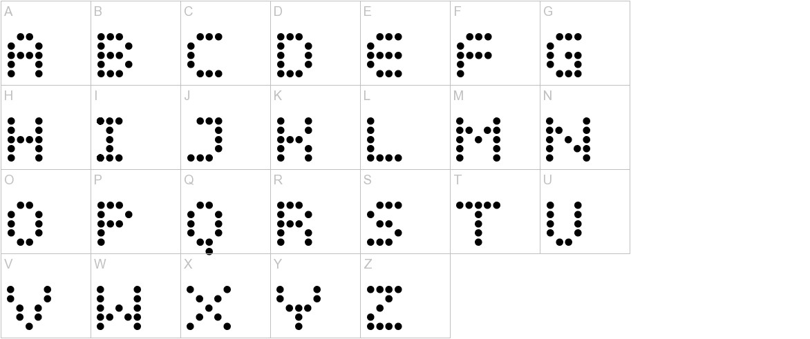 Display Dots uppercase