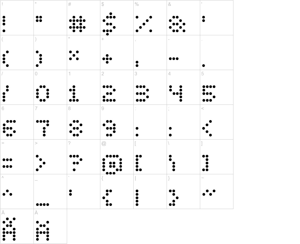 Display Dots characters