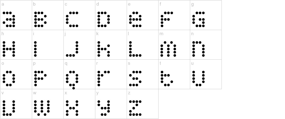 Display Dots lowercase