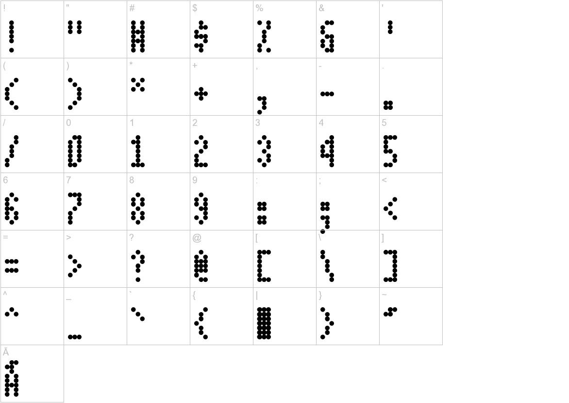 Dotimatrix characters