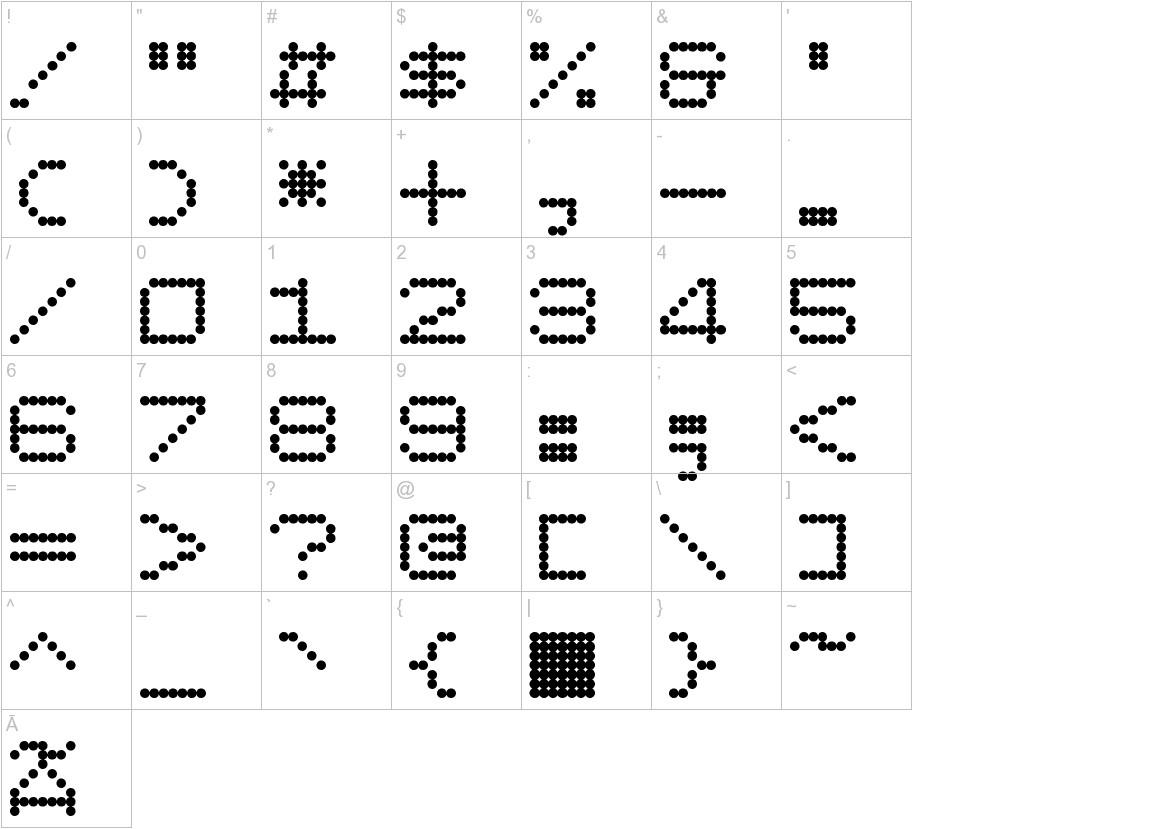 Dotimatrix 7 characters
