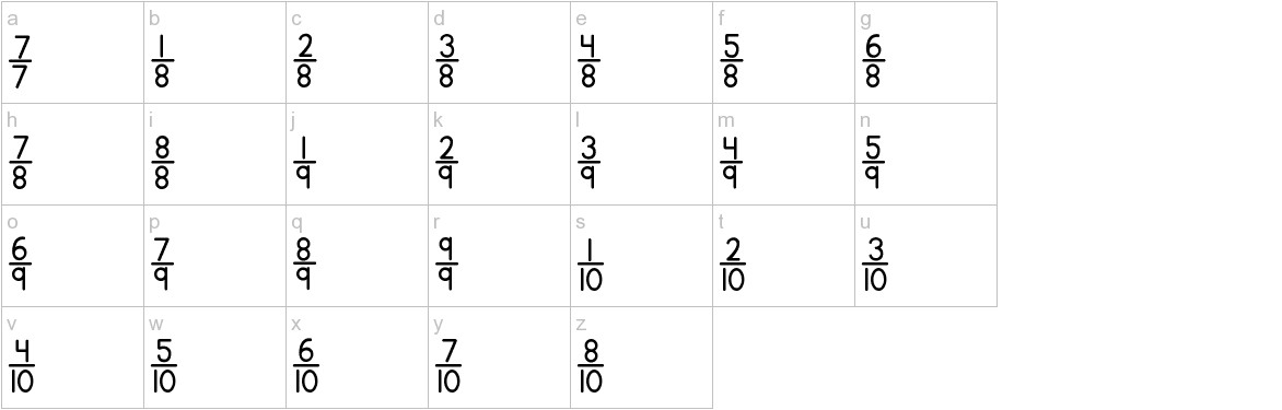 KG Traditional Fractions lowercase