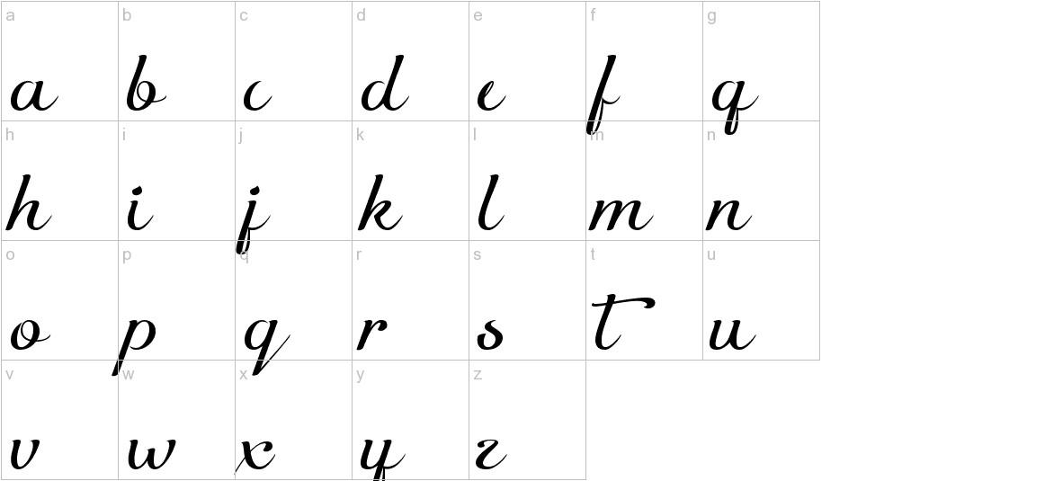 Kikelet lowercase