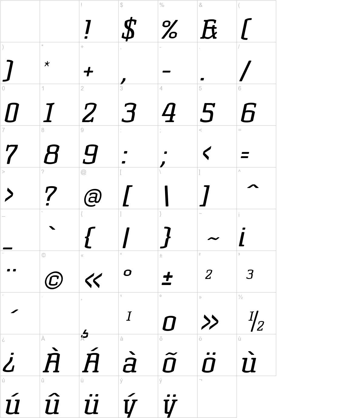 Korneuburg Slab Regular Italic characters