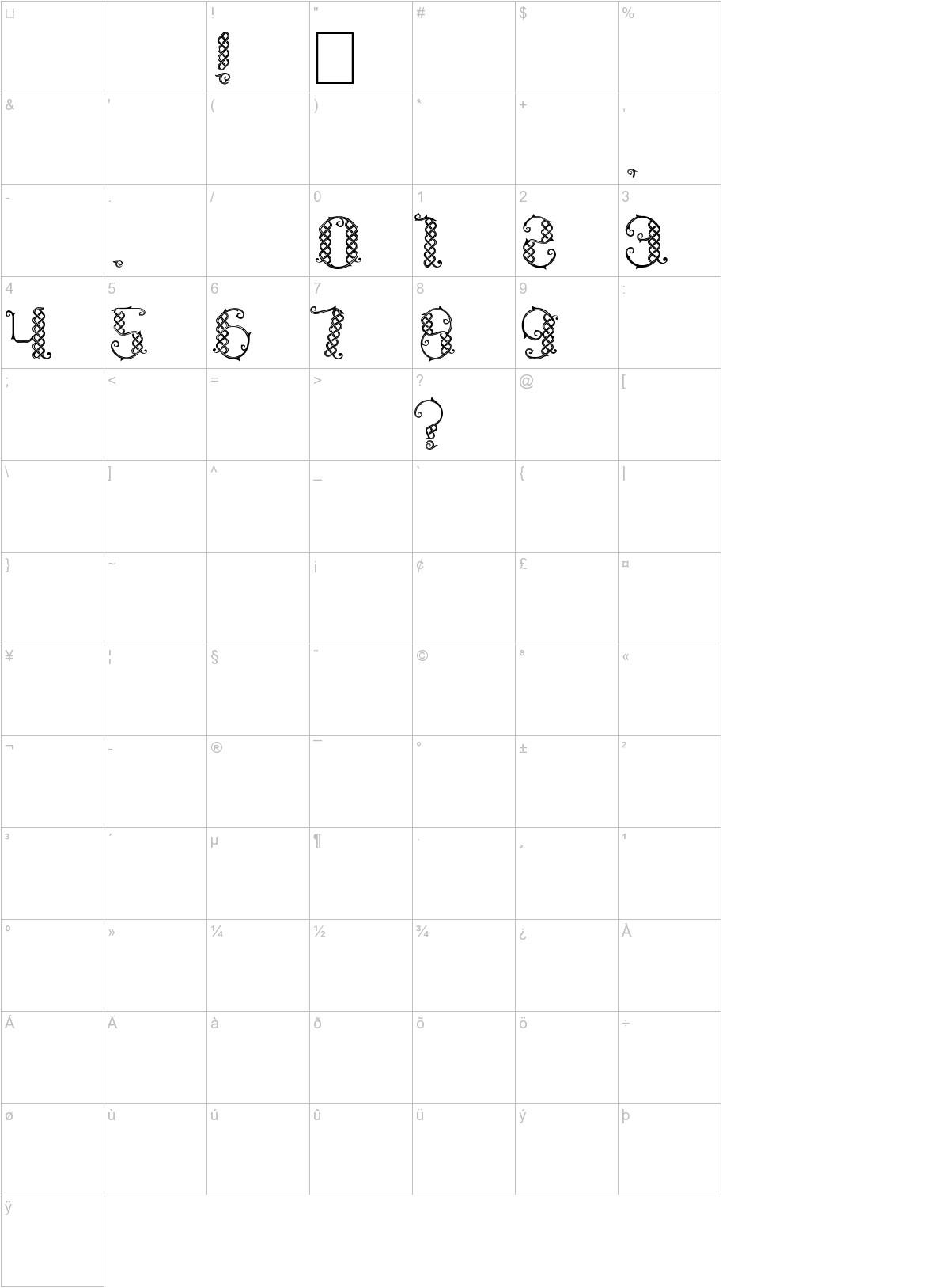 Laapiah Tigo Typeface characters