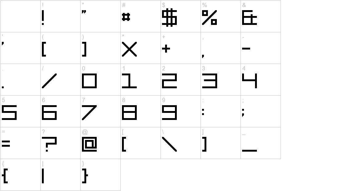 LNR Phonetic Alphabet characters