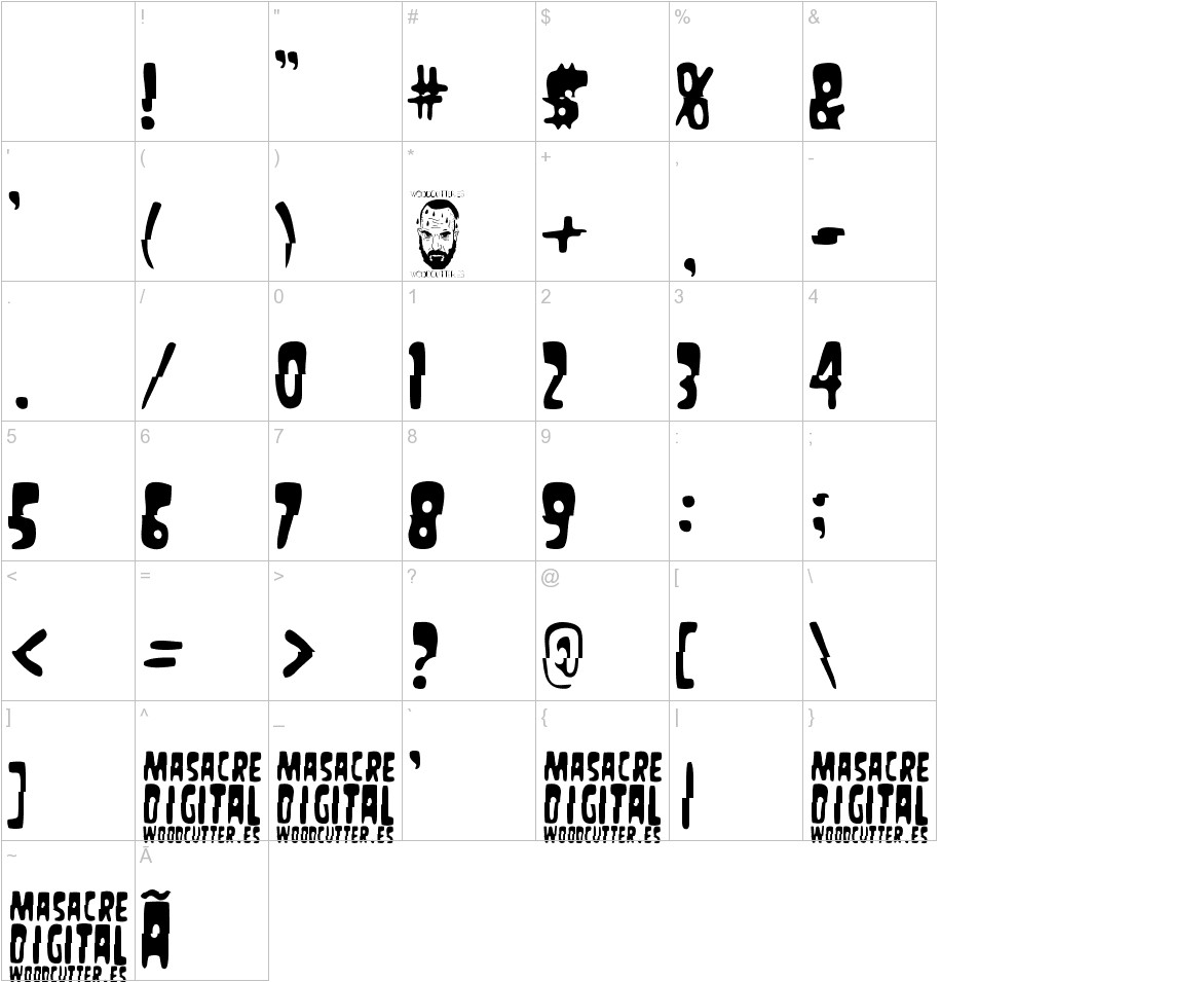 Masacre Digital characters